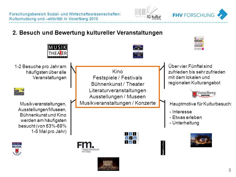 Forschungsbereich Sozial- und Wirtschaftswissenschaften: Kulturnutzung und –aktivität in Vorarlberg 2010 3 2.