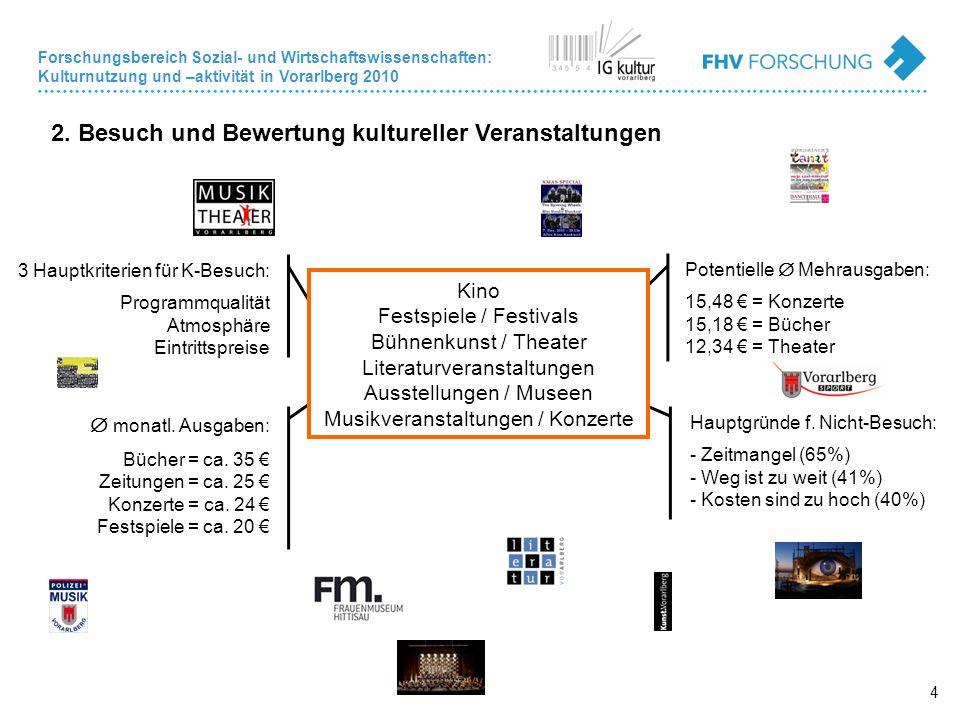 Forschungsbereich Sozial- und Wirtschaftswissenschaften: Kulturnutzung und –aktivität in Vorarlberg 2010 4 2.