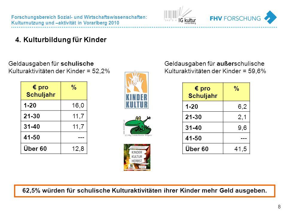 Forschungsbereich Sozial- und Wirtschaftswissenschaften: Kulturnutzung und –aktivität in Vorarlberg 2010 8 4.