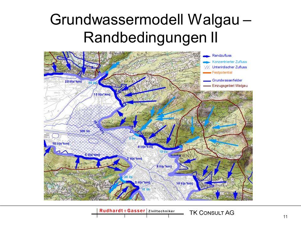 11 Grundwassermodell Walgau – Randbedingungen II
