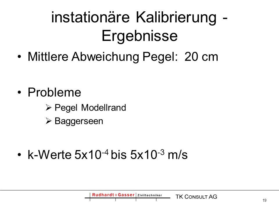 19 instationäre Kalibrierung - Ergebnisse Mittlere Abweichung Pegel: 20 cm Probleme Pegel Modellrand Baggerseen k-Werte 5x10 -4 bis 5x10 -3 m/s