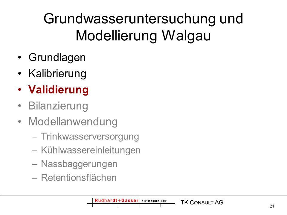 21 Grundwasseruntersuchung und Modellierung Walgau Grundlagen Kalibrierung Validierung Bilanzierung Modellanwendung –Trinkwasserversorgung –Kühlwasser