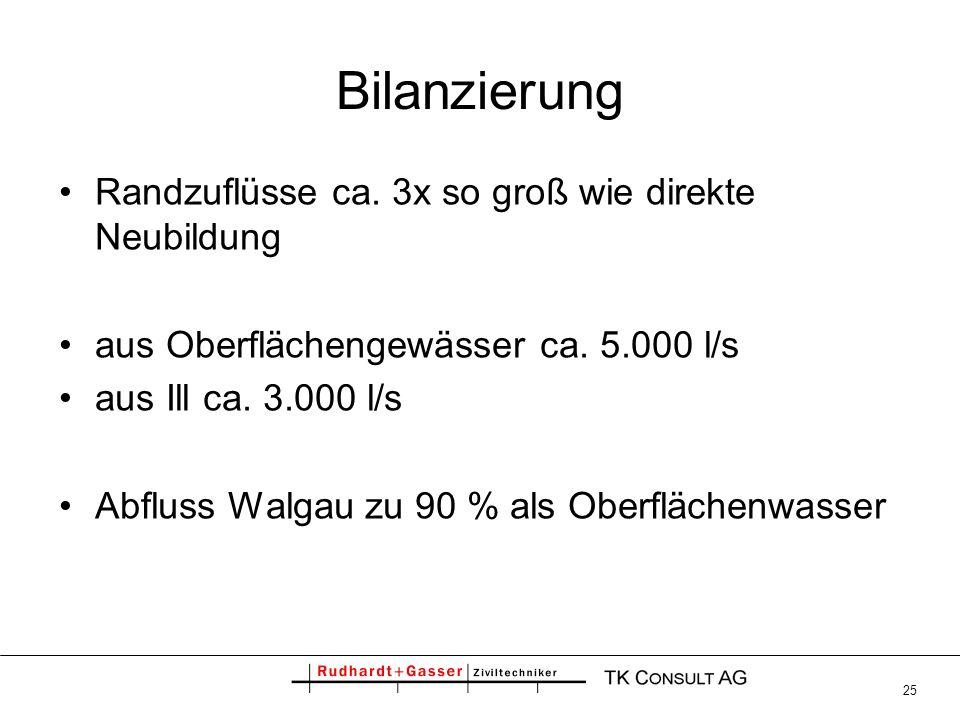 25 Bilanzierung Randzuflüsse ca. 3x so groß wie direkte Neubildung aus Oberflächengewässer ca. 5.000 l/s aus Ill ca. 3.000 l/s Abfluss Walgau zu 90 %