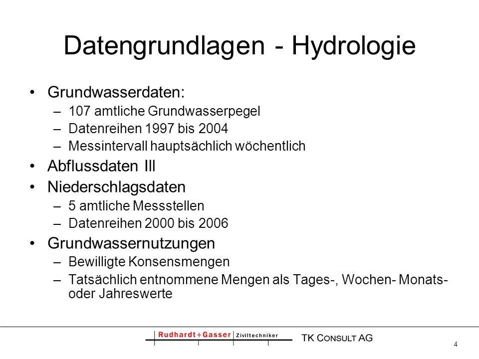 4 Datengrundlagen - Hydrologie Grundwasserdaten: –107 amtliche Grundwasserpegel –Datenreihen 1997 bis 2004 –Messintervall hauptsächlich wöchentlich Ab