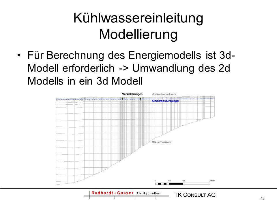 42 Kühlwassereinleitung Modellierung Für Berechnung des Energiemodells ist 3d- Modell erforderlich -> Umwandlung des 2d Modells in ein 3d Modell