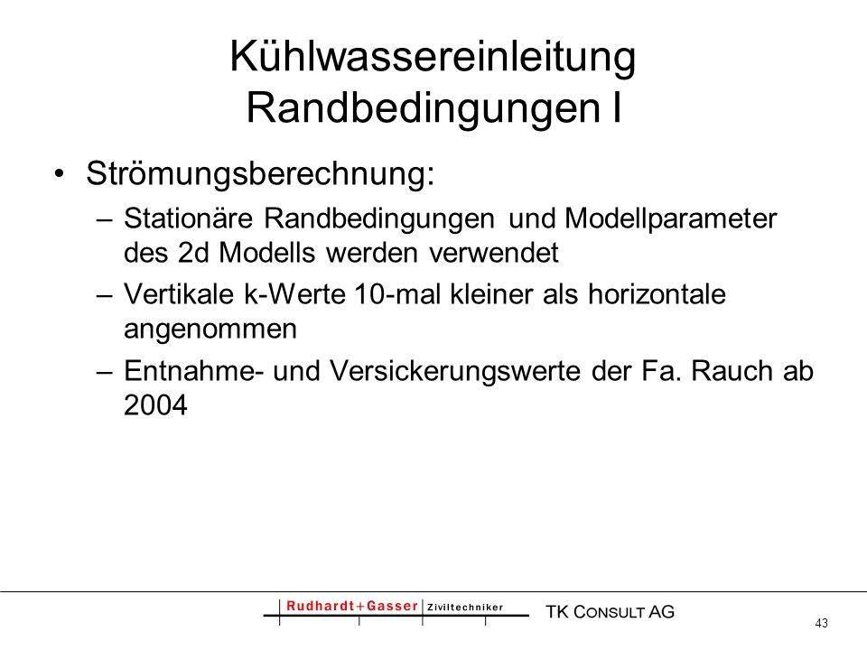 43 Kühlwassereinleitung Randbedingungen I Strömungsberechnung: –Stationäre Randbedingungen und Modellparameter des 2d Modells werden verwendet –Vertik
