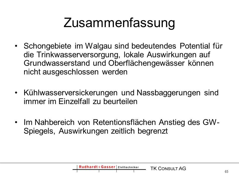 65 Zusammenfassung Schongebiete im Walgau sind bedeutendes Potential für die Trinkwasserversorgung, lokale Auswirkungen auf Grundwasserstand und Oberf