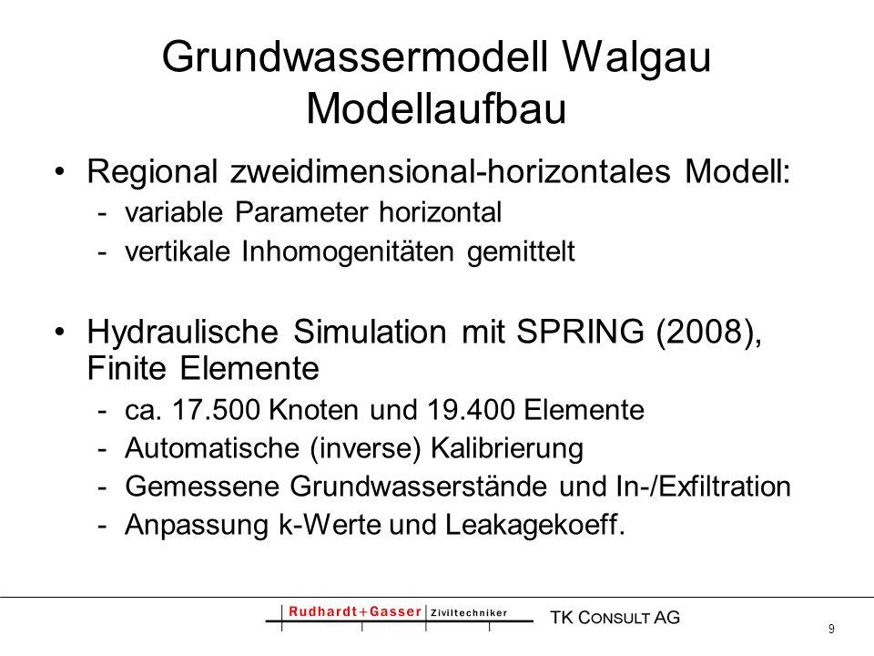 9 Grundwassermodell Walgau Modellaufbau Regional zweidimensional-horizontales Modell: -variable Parameter horizontal -vertikale Inhomogenitäten gemitt
