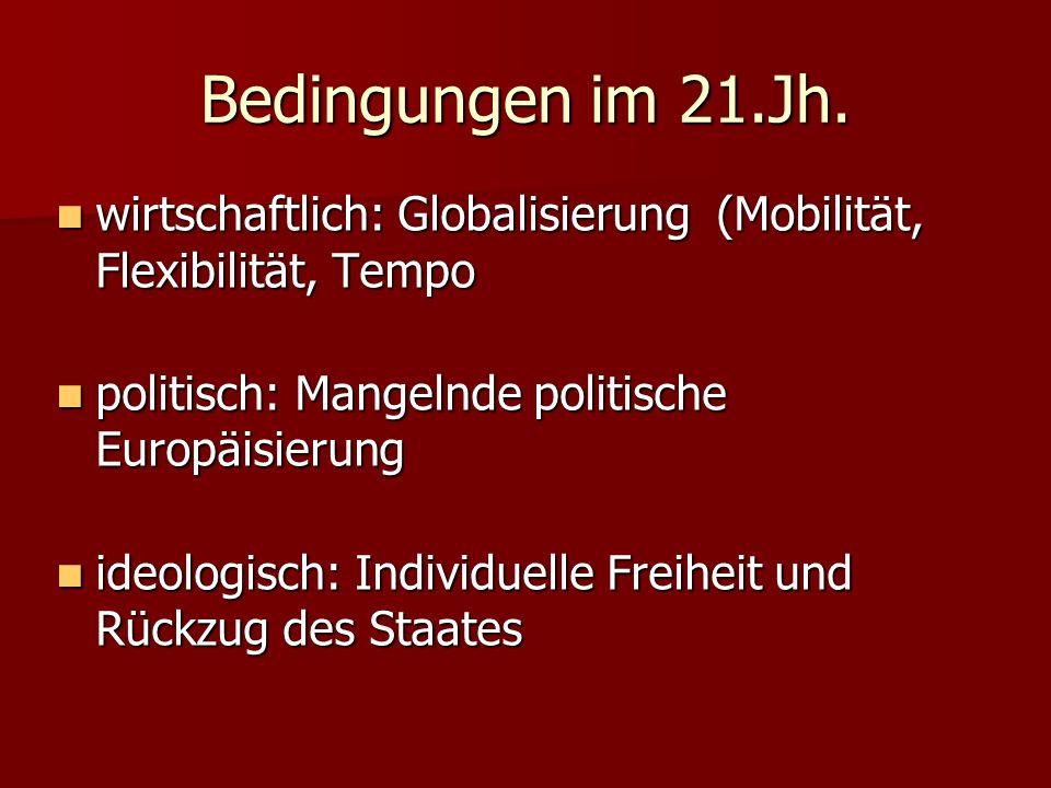 Bedingungen im 21.Jh.