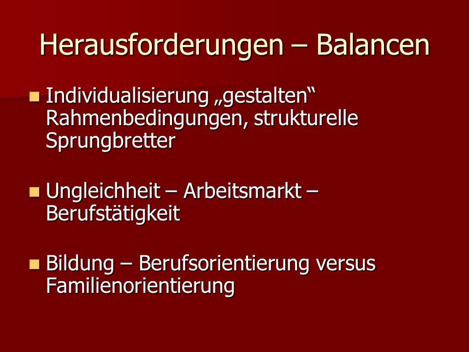 Herausforderungen – Balancen Individualisierung gestalten Rahmenbedingungen, strukturelle Sprungbretter Individualisierung gestalten Rahmenbedingungen, strukturelle Sprungbretter Ungleichheit – Arbeitsmarkt – Berufstätigkeit Ungleichheit – Arbeitsmarkt – Berufstätigkeit Bildung – Berufsorientierung versus Familienorientierung Bildung – Berufsorientierung versus Familienorientierung
