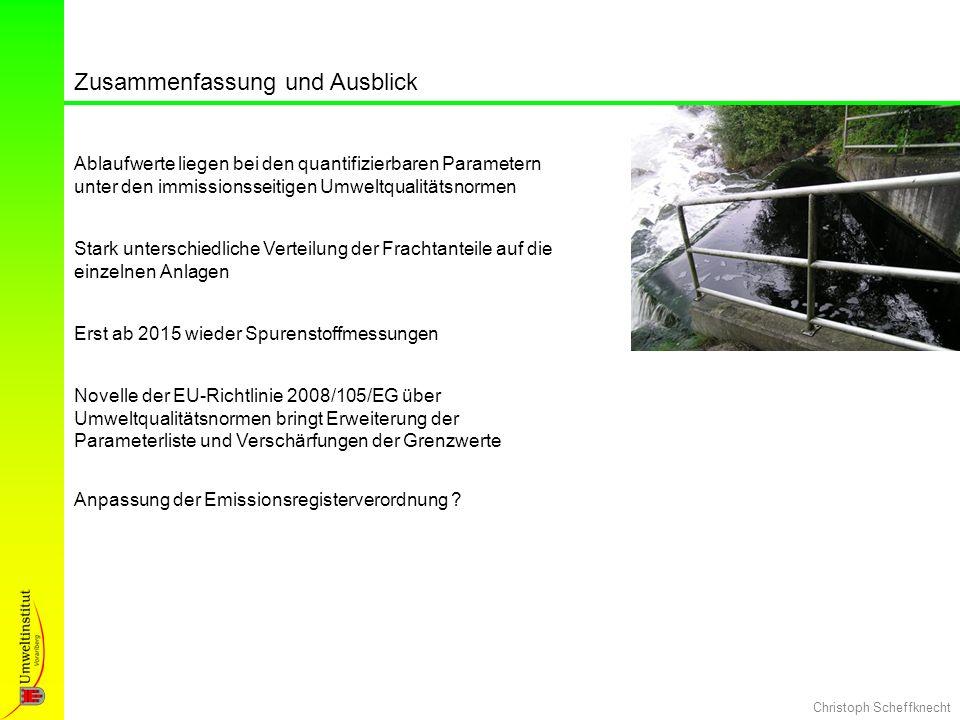 Christoph Scheffknecht Stark unterschiedliche Verteilung der Frachtanteile auf die einzelnen Anlagen Zusammenfassung und Ausblick Ablaufwerte liegen b