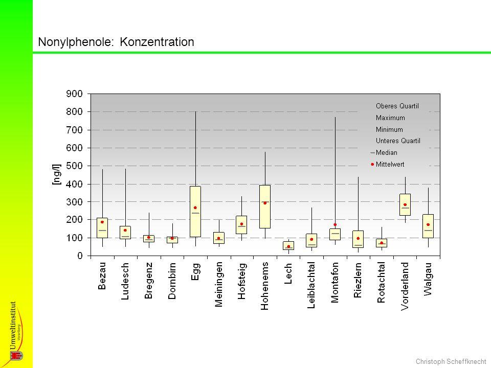Christoph Scheffknecht Nonylphenole: Fracht Nonylphenolfracht: 7,7 kg/a gesamt Berechnung nach EmRegV: 6 kg/a