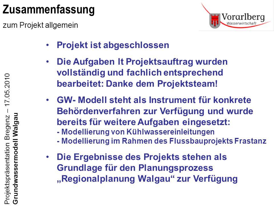 Projekt ist abgeschlossen Die Aufgaben lt Projektsauftrag wurden vollständig und fachlich entsprechend bearbeitet: Danke dem Projektsteam! GW- Modell