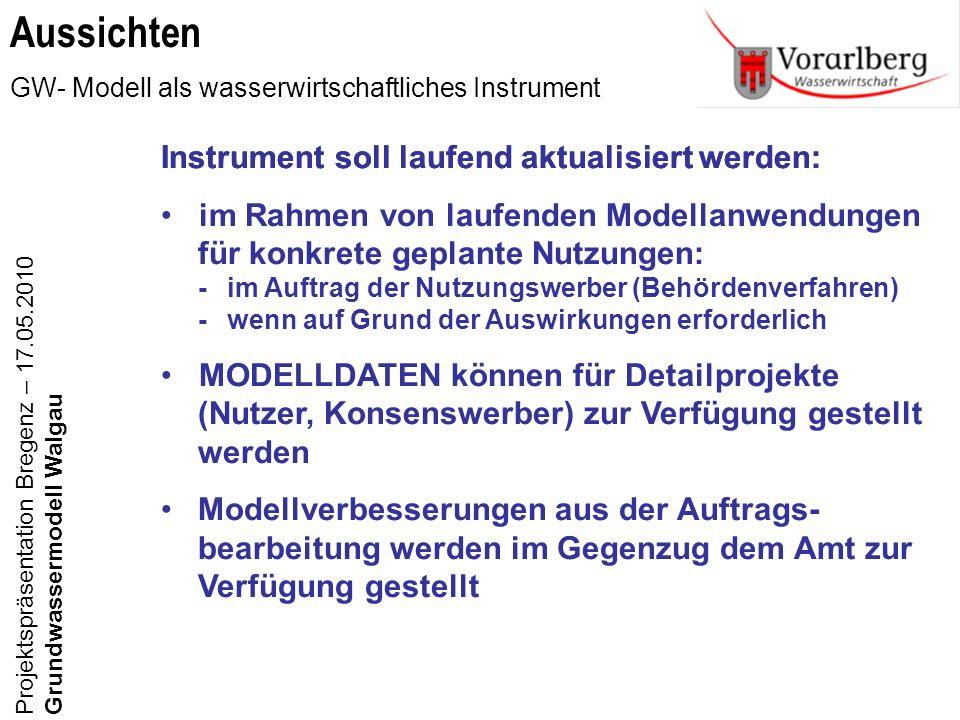 Instrument soll laufend aktualisiert werden: im Rahmen von laufenden Modellanwendungen für konkrete geplante Nutzungen: -im Auftrag der Nutzungswerber
