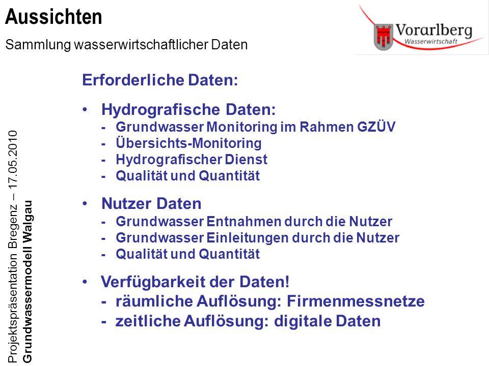 Erforderliche Daten: Hydrografische Daten: -Grundwasser Monitoring im Rahmen GZÜV - Übersichts-Monitoring - Hydrografischer Dienst -Qualität und Quant