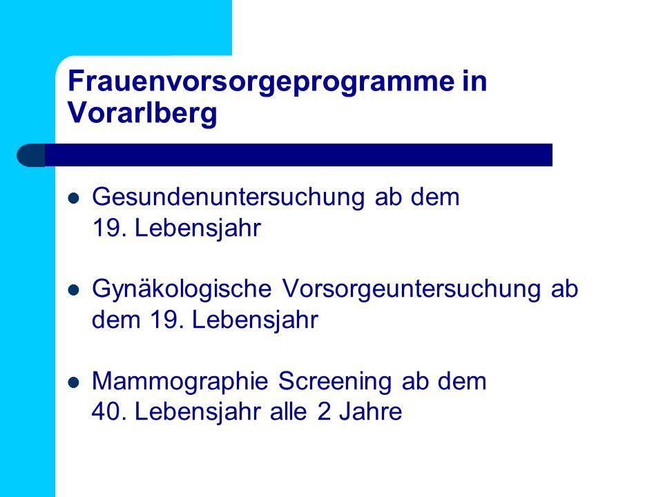 Frauenvorsorgeprogramme in Vorarlberg Gesundenuntersuchung ab dem 19. Lebensjahr Gynäkologische Vorsorgeuntersuchung ab dem 19. Lebensjahr Mammographi