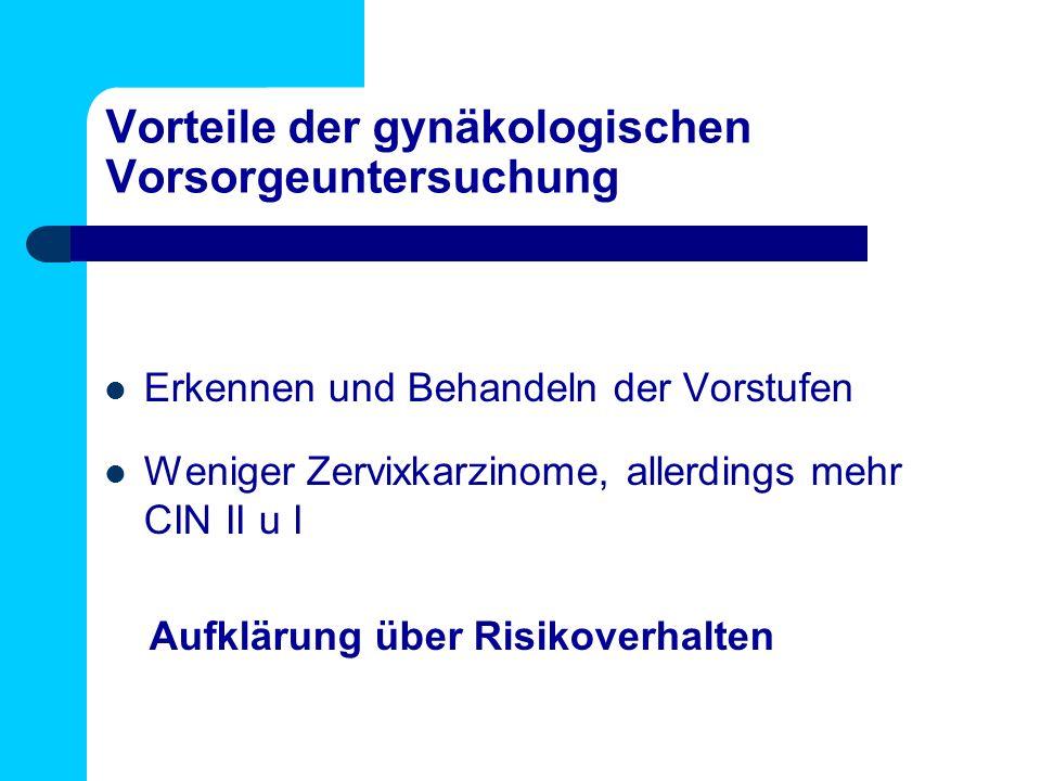 Vorteile der gynäkologischen Vorsorgeuntersuchung Erkennen und Behandeln der Vorstufen Weniger Zervixkarzinome, allerdings mehr CIN II u I Aufklärung über Risikoverhalten