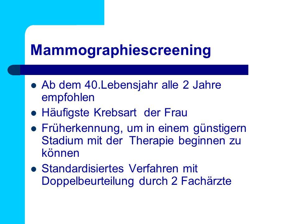 Mammographiescreening Ab dem 40.Lebensjahr alle 2 Jahre empfohlen Häufigste Krebsart der Frau Früherkennung, um in einem günstigern Stadium mit der Therapie beginnen zu können Standardisiertes Verfahren mit Doppelbeurteilung durch 2 Fachärzte