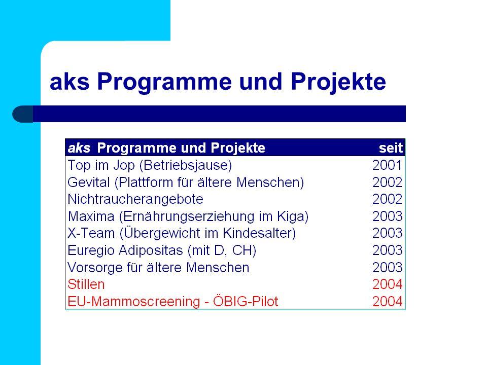 Vorlage1: mit allen Bildern aks Programme und Projekte