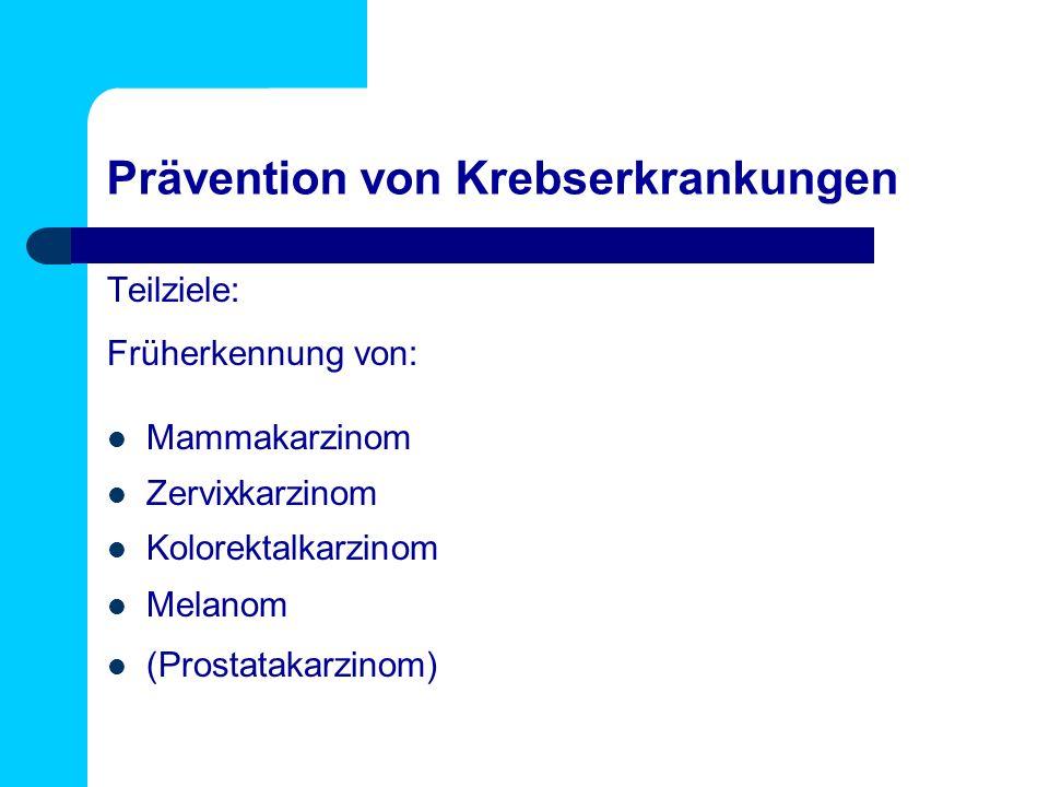 Prävention von Krebserkrankungen Teilziele: Früherkennung von: Mammakarzinom Zervixkarzinom Kolorektalkarzinom Melanom (Prostatakarzinom)