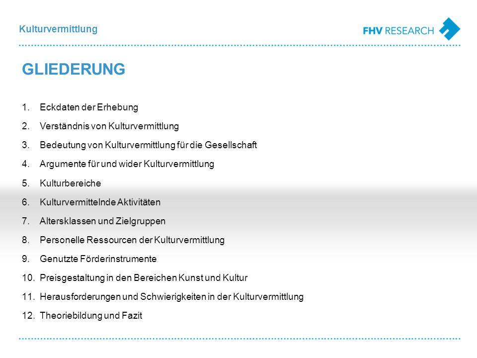 Kulturvermittlung Drei Forschungsfragen Was verstehen Vorarlberger Kultur- einrichtungen unter Kulturvermittlung.