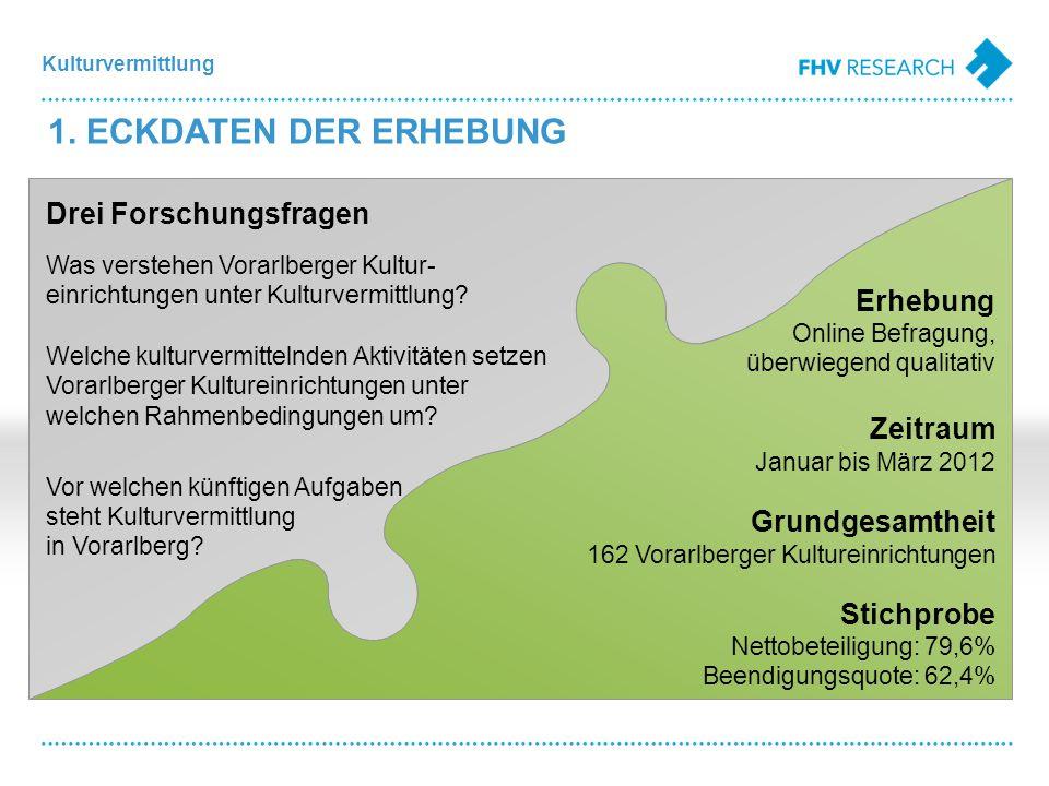 Kulturvermittlung 2.
