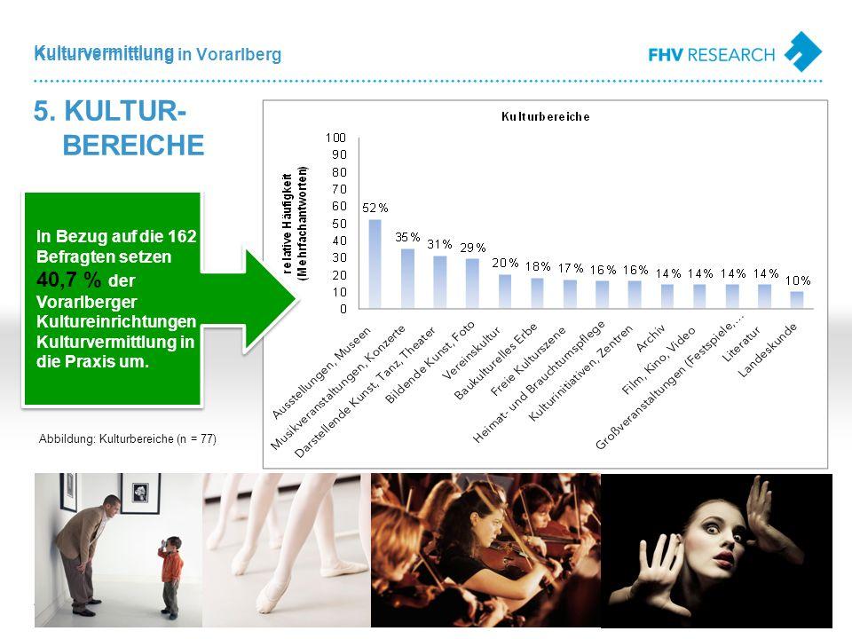 Kulturvermittlung Kulturvermittlung in Vorarlberg Abbildung: Kulturbereiche (n = 77) In Bezug auf die 162 Befragten setzen 40,7 % der Vorarlberger Kultureinrichtungen Kulturvermittlung in die Praxis um.