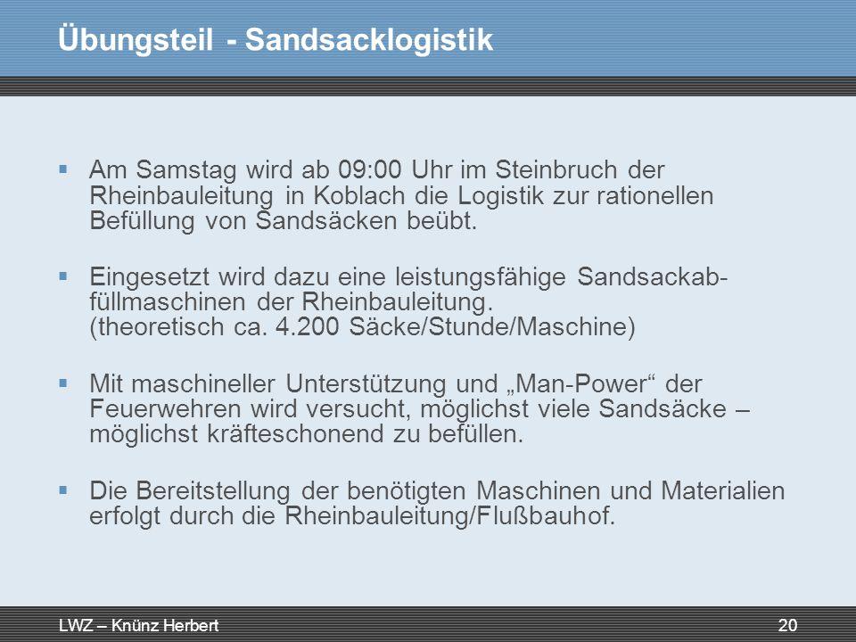 LWZ – Knünz Herbert20 Übungsteil - Sandsacklogistik Am Samstag wird ab 09:00 Uhr im Steinbruch der Rheinbauleitung in Koblach die Logistik zur ratione