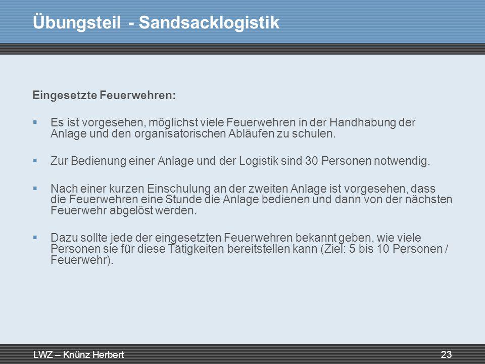 LWZ – Knünz Herbert23 Übungsteil - Sandsacklogistik Eingesetzte Feuerwehren: Es ist vorgesehen, möglichst viele Feuerwehren in der Handhabung der Anla