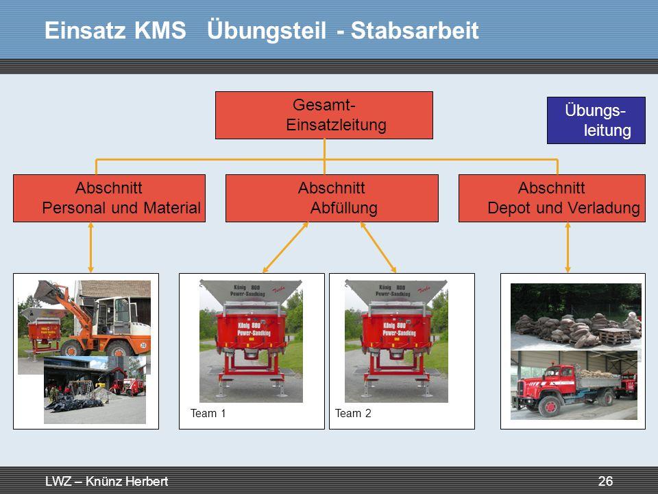 LWZ – Knünz Herbert26 Einsatz KMS Übungsteil - Stabsarbeit Übungs- leitung Gesamt- Einsatzleitung Team 1 Abschnitt Personal und Material Abschnitt Abf