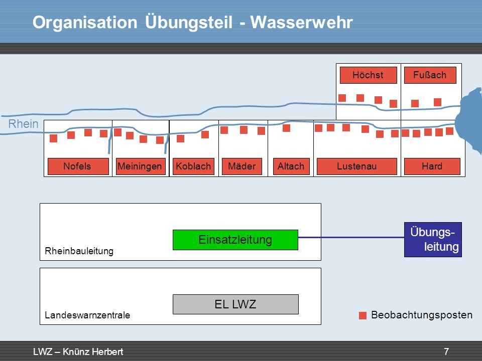 LWZ – Knünz Herbert7 Organisation Übungsteil - Wasserwehr NofelsMeiningenKoblachMäderAltachLustenauHard FußachHöchst Rhein Beobachtungsposten Einsatzl