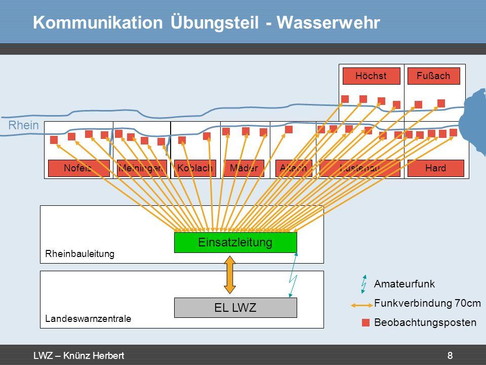 LWZ – Knünz Herbert8 Kommunikation Übungsteil - Wasserwehr NofelsMeiningenKoblachMäderAltachLustenauHard FußachHöchst Rhein Beobachtungsposten Einsatz