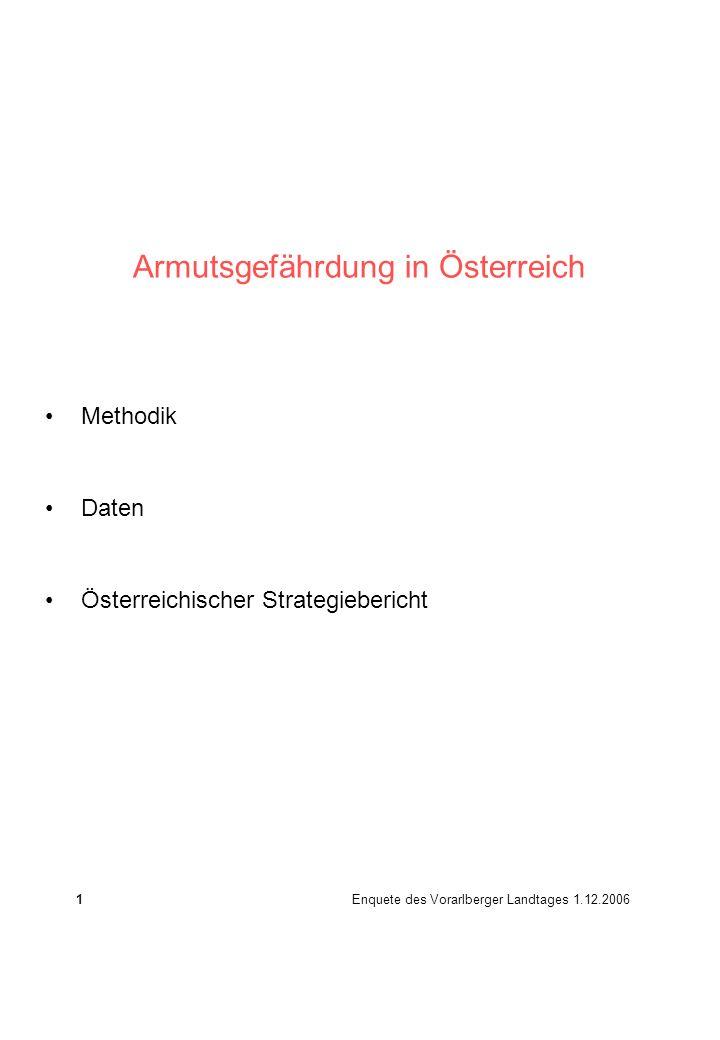 Armutsgefährdung in Österreich Methodik Daten Österreichischer Strategiebericht 1 Enquete des Vorarlberger Landtages 1.12.2006