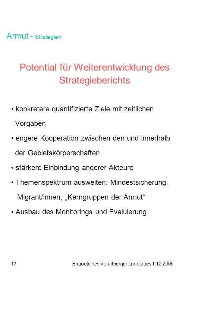 Armut - Strategien Potential für Weiterentwicklung des Strategieberichts konkretere quantifizierte Ziele mit zeitlichen Vorgaben engere Kooperation zwischen den und innerhalb der Gebietskörperschaften stärkere Einbindung anderer Akteure Themenspektrum ausweiten: Mindestsicherung, Migrant/innen, Kerngruppen der Armut Ausbau des Monitorings und Evaluierung 17 Enquete des Vorarlberger Landtages 1.12.2006