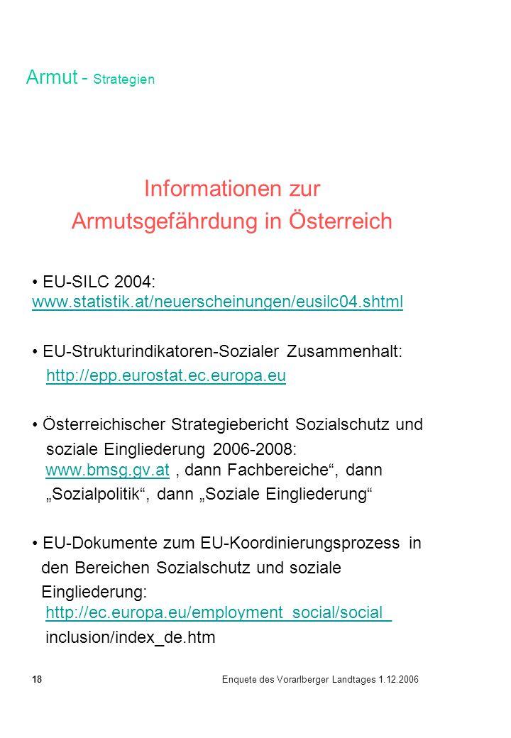Armut - Strategien Informationen zur Armutsgefährdung in Österreich EU-SILC 2004: www.statistik.at/neuerscheinungen/eusilc04.shtml www.statistik.at/neuerscheinungen/eusilc04.shtml EU-Strukturindikatoren-Sozialer Zusammenhalt: http://epp.eurostat.ec.europa.eu Österreichischer Strategiebericht Sozialschutz und soziale Eingliederung 2006-2008: www.bmsg.gv.at, dann Fachbereiche, dann www.bmsg.gv.at Sozialpolitik, dann Soziale Eingliederung EU-Dokumente zum EU-Koordinierungsprozess in den Bereichen Sozialschutz und soziale Eingliederung: http://ec.europa.eu/employment_social/social_ http://ec.europa.eu/employment_social/social_ inclusion/index_de.htm 18 Enquete des Vorarlberger Landtages 1.12.2006