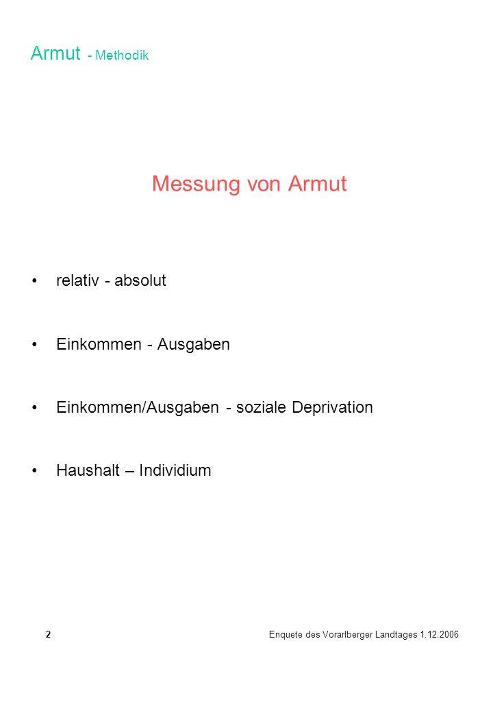 Armut - Methodik Messung von Armut relativ - absolut Einkommen - Ausgaben Einkommen/Ausgaben - soziale Deprivation Haushalt – Individium 2 Enquete des Vorarlberger Landtages 1.12.2006