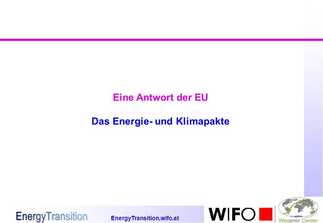 EnergyTransition.wifo.at Eine Antwort der EU Das Energie- und Klimapakte