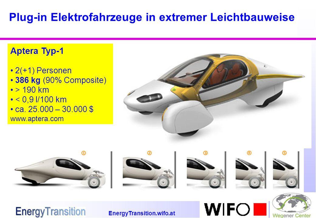 EnergyTransition.wifo.at Plug-in Elektrofahrzeuge in extremer Leichtbauweise Aptera Typ-1 2(+1) Personen 386 kg (90% Composite) > 190 km < 0,9 l/100 k