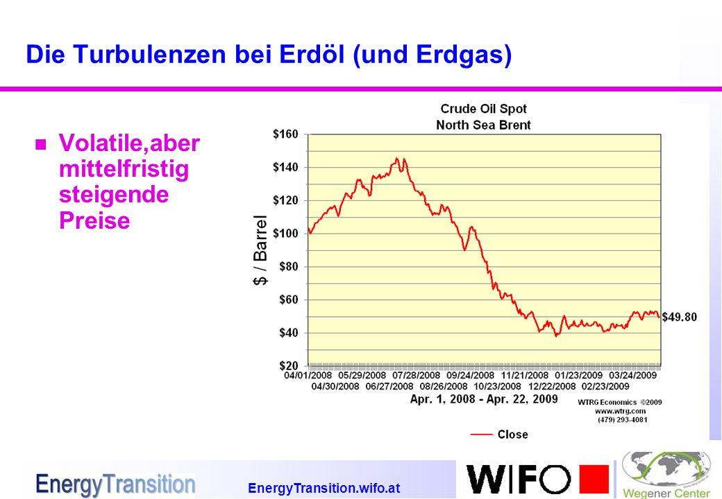 EnergyTransition.wifo.at Die Turbulenzen bei Erdöl (und Erdgas) n Volatile,aber mittelfristig steigende Preise
