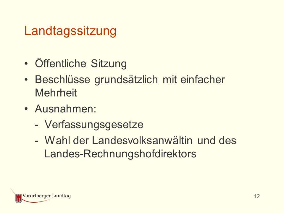 12 Landtagssitzung Öffentliche Sitzung Beschlüsse grundsätzlich mit einfacher Mehrheit Ausnahmen: - Verfassungsgesetze - Wahl der Landesvolksanwältin