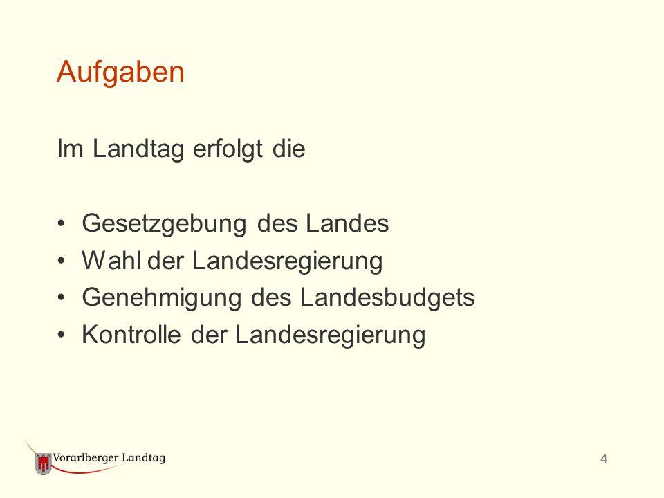 4 Aufgaben Im Landtag erfolgt die Gesetzgebung des Landes Wahl der Landesregierung Genehmigung des Landesbudgets Kontrolle der Landesregierung