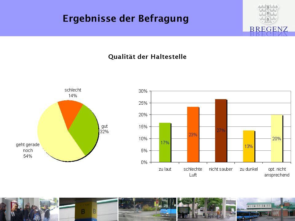 Ergebnisse der Befragung Qualität der Haltestelle