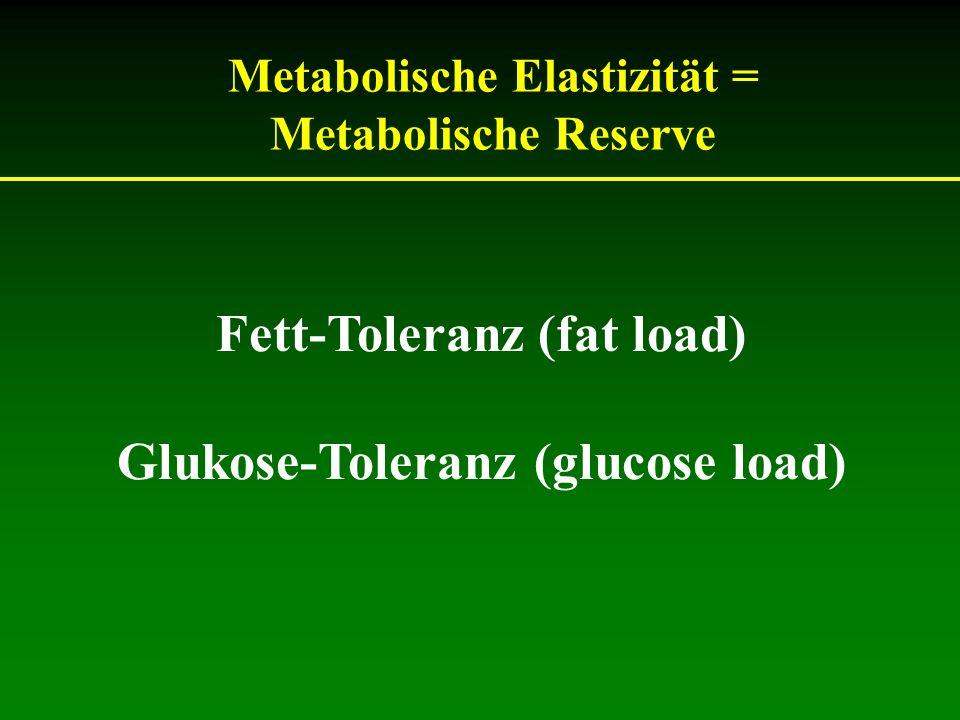 Metabolische Elastizität = Metabolische Reserve Fett-Toleranz (fat load) Glukose-Toleranz (glucose load)