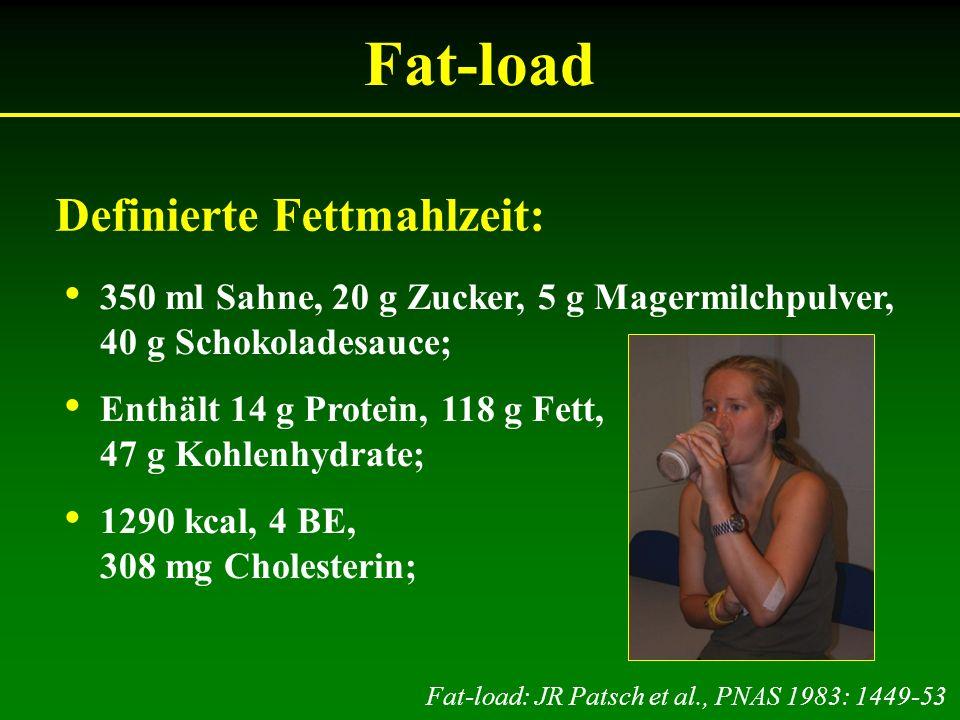 Fat-load 350 ml Sahne, 20 g Zucker, 5 g Magermilchpulver, 40 g Schokoladesauce; Enthält 14 g Protein, 118 g Fett, 47 g Kohlenhydrate; 1290 kcal, 4 BE,