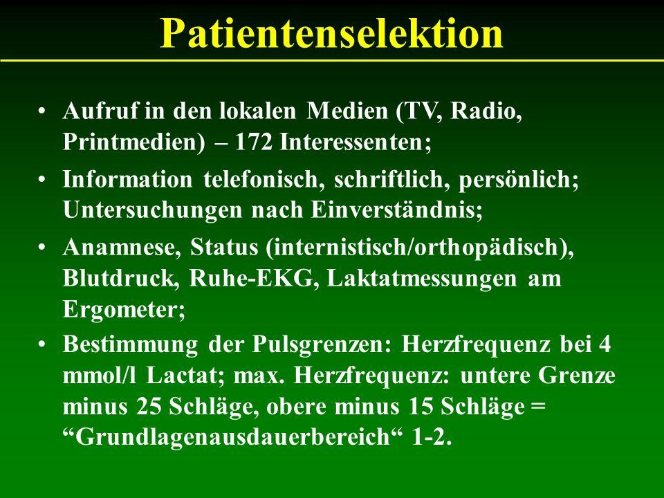 Patientenselektion Bestimmung der Pulsgrenzen: Herzfrequenz bei 4 mmol/l Lactat; max. Herzfrequenz: untere Grenze minus 25 Schläge, obere minus 15 Sch