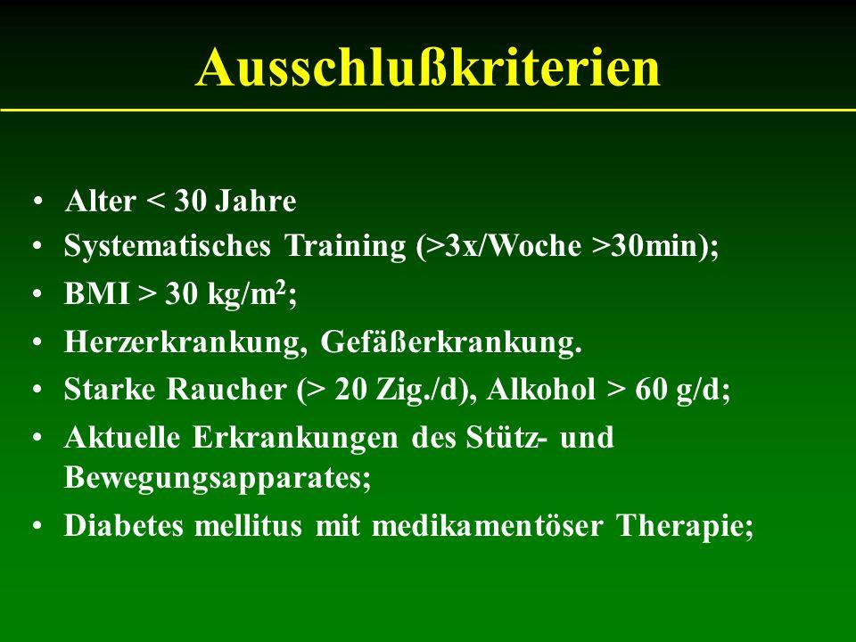 Ausschlußkriterien Alter < 30 Jahre Systematisches Training (>3x/Woche >30min); BMI > 30 kg/m 2 ; Herzerkrankung, Gefäßerkrankung. Starke Raucher (> 2