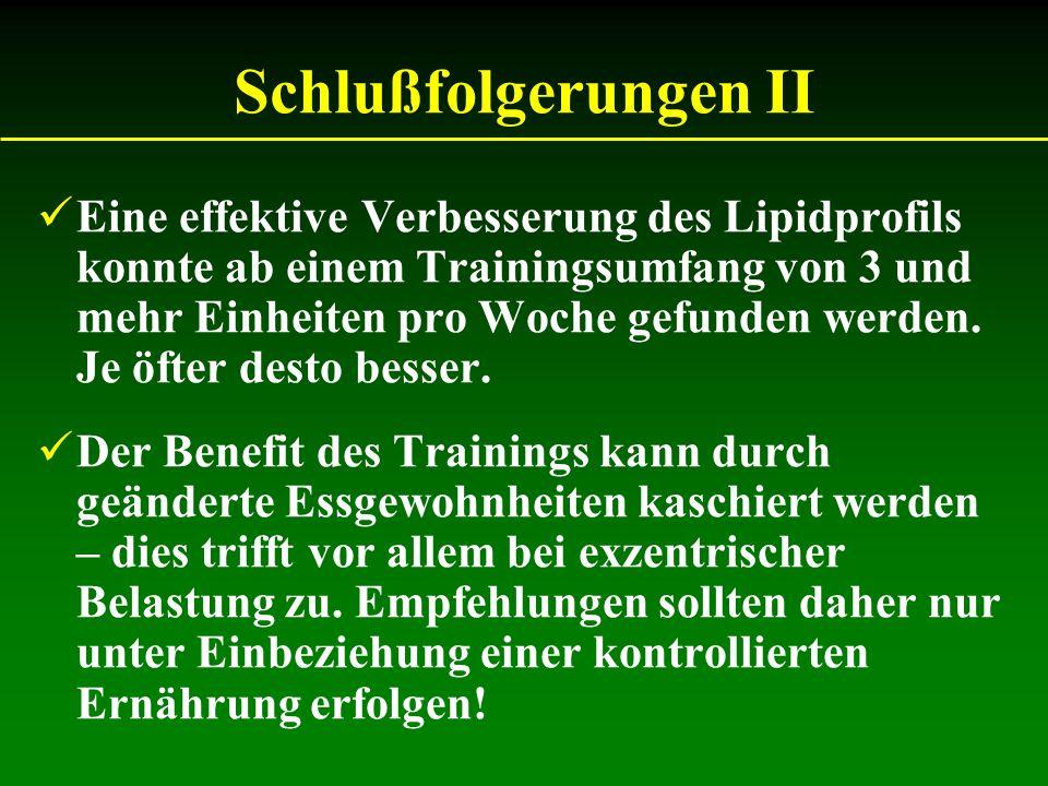 Schlußfolgerungen II Eine effektive Verbesserung des Lipidprofils konnte ab einem Trainingsumfang von 3 und mehr Einheiten pro Woche gefunden werden.