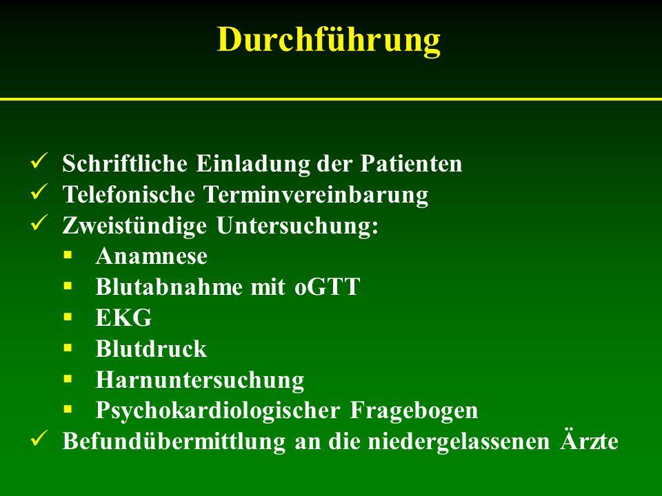 Durchführung Schriftliche Einladung der Patienten Telefonische Terminvereinbarung Zweistündige Untersuchung: Anamnese Blutabnahme mit oGTT EKG Blutdru