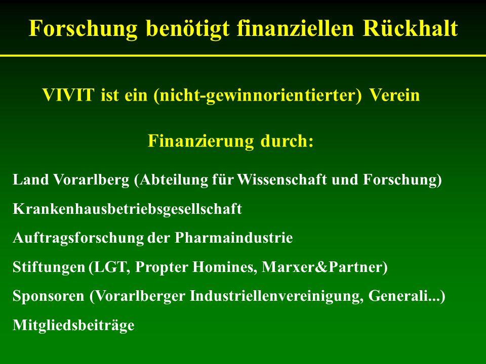 Forschung benötigt finanziellen Rückhalt VIVIT ist ein (nicht-gewinnorientierter) Verein Finanzierung durch: Land Vorarlberg (Abteilung für Wissenscha