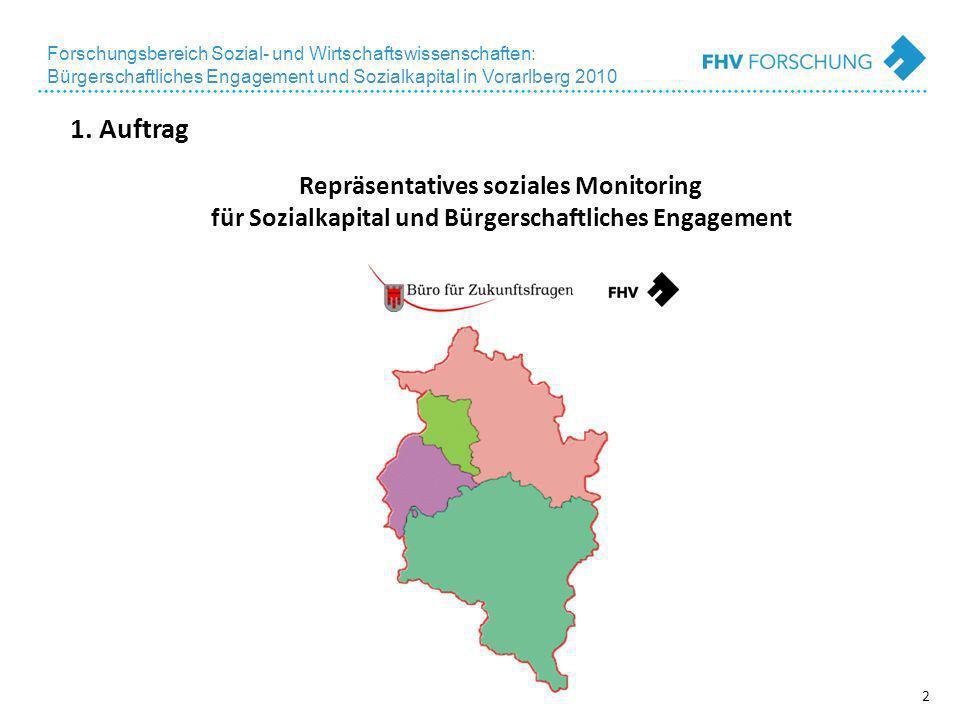 2 Forschungsbereich Sozial- und Wirtschaftswissenschaften: Bürgerschaftliches Engagement und Sozialkapital in Vorarlberg 2010 1. Auftrag Repräsentativ